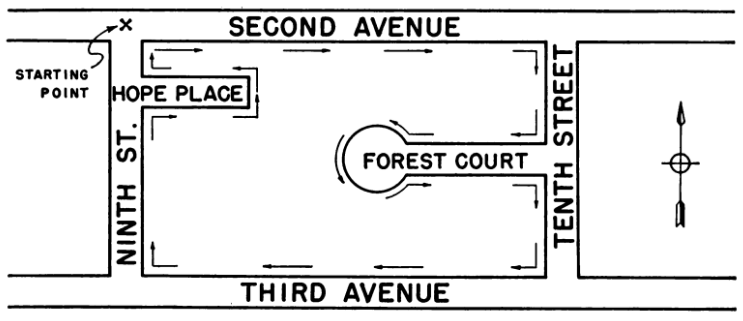 1950 census - how to enumerate a complete city block
