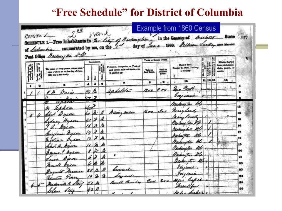 1860 Washington, DC Census Schedule with racial categories of (B) Black and (M) Mulatto